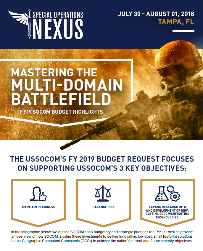 FY19 SOCOM Budget Highlights - Mastering the Multi-Domain Battlefield