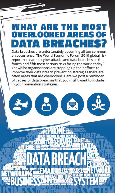 What Are the Most Overlooked Areas of Data Breaches?