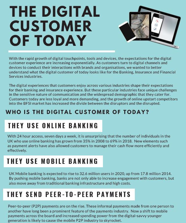 Who is the Digital Customer of Today?