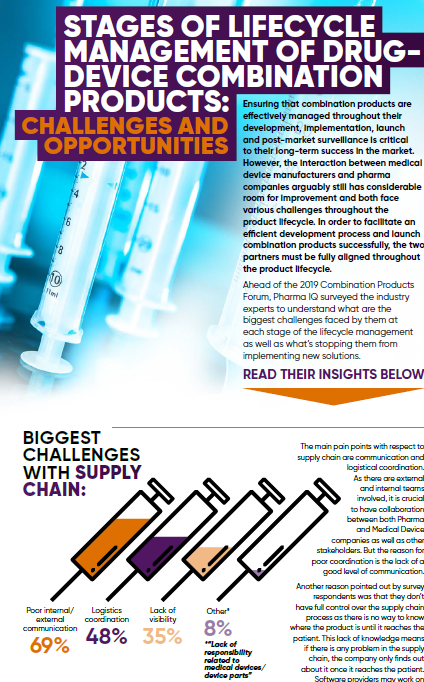 2019 Challenges and Opportunities in the Combination Products Market: