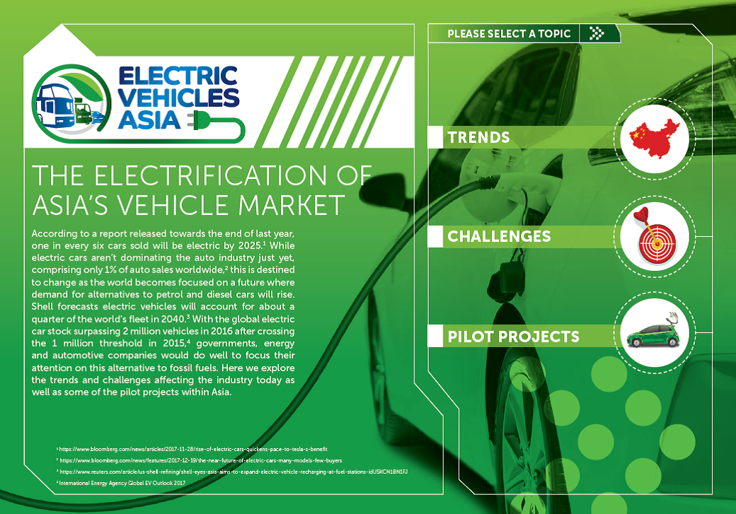 Electric Vehicle Trends and Challenges in Asia