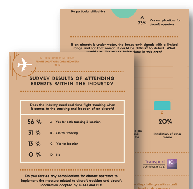 Survey results of attending experts within the industry