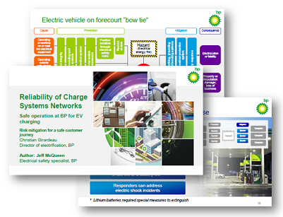 BP Presentation on Reliability of Charge Systems Networks: Predictive Maintenance and Diagnostics