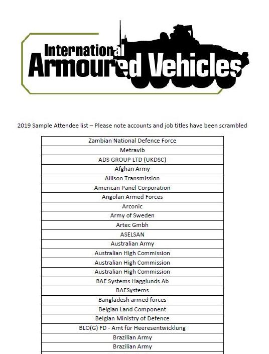 2019 Sample Attendee List