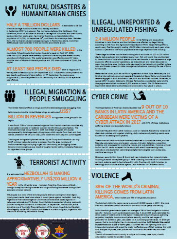 Tackling security challenges across Latin America and the Caribbean