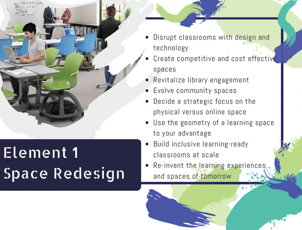 Four Key Elements of Next Generation Learning Spaces