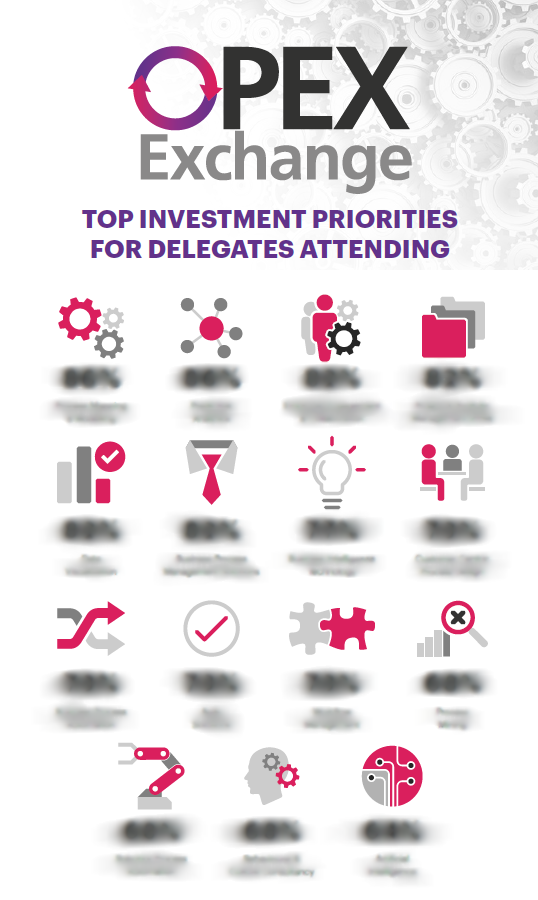 Top 15 OPEX Investment Priorities for 2019