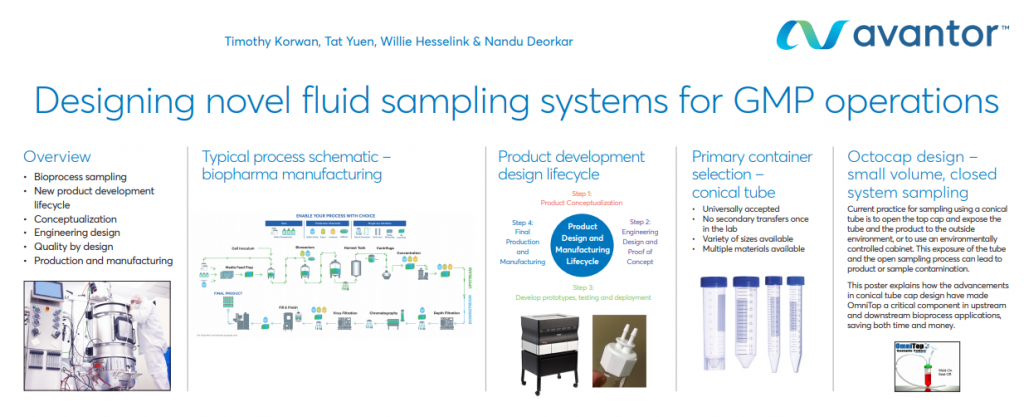 Designing novel fluid sampling systems for GMP operations