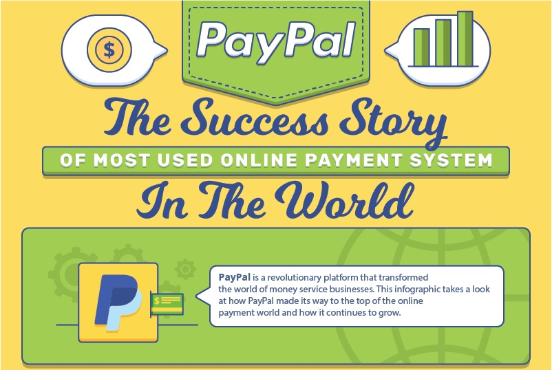 2018 INFOGRAPHIC: PayPal – The Success Story Of The Biggest Online Payment System In The World 2018