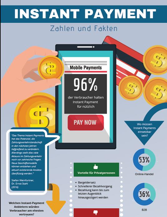 Infografik: Zahlen und Fakten über Instant Payment