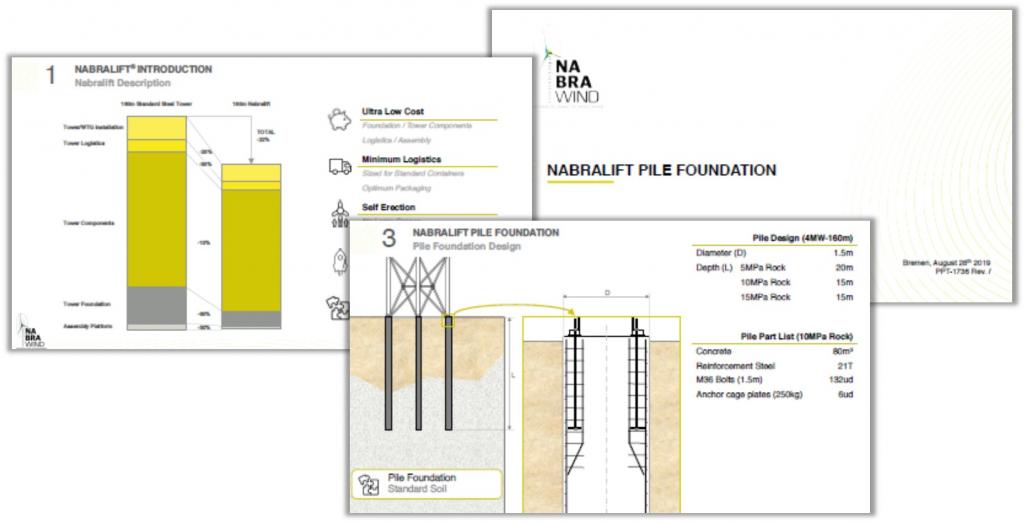 Nabrawind Presentation: Nabralift Pile Foundation