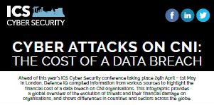 Cyber attacks on CNI: Costs of a data breach