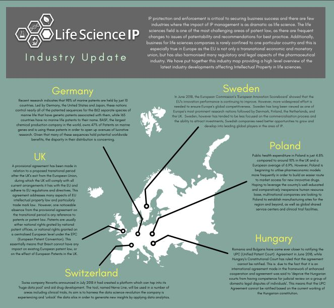 Life Science IP: Map of Europe
