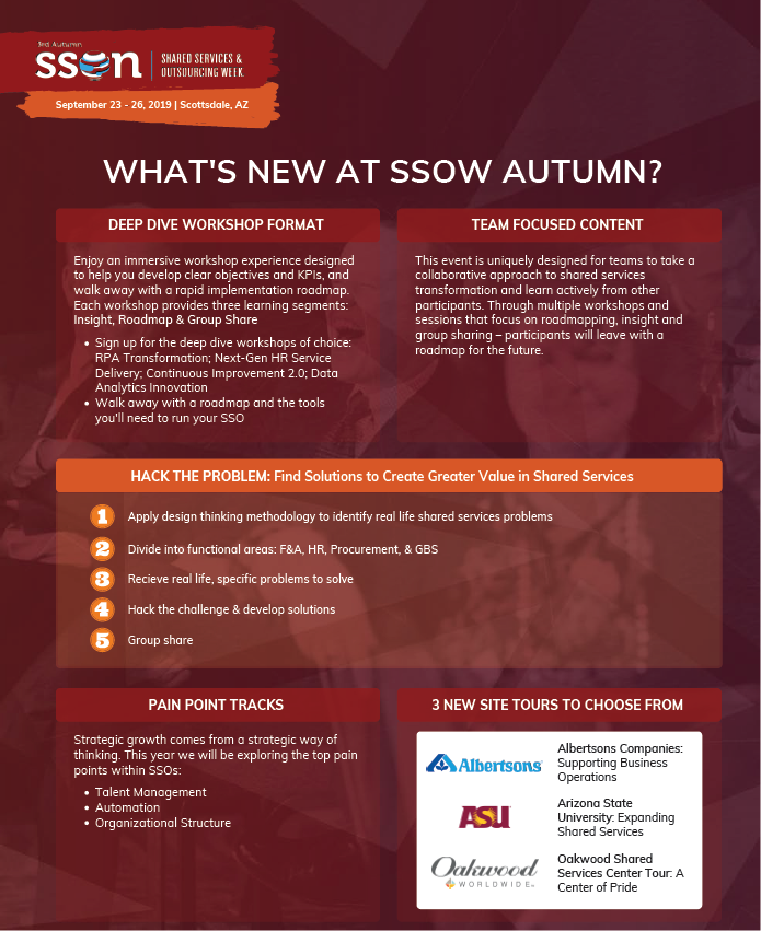 What's New at SSOW Autumn?