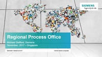 Adding Value through Business Consulting: The Siemens Case Study