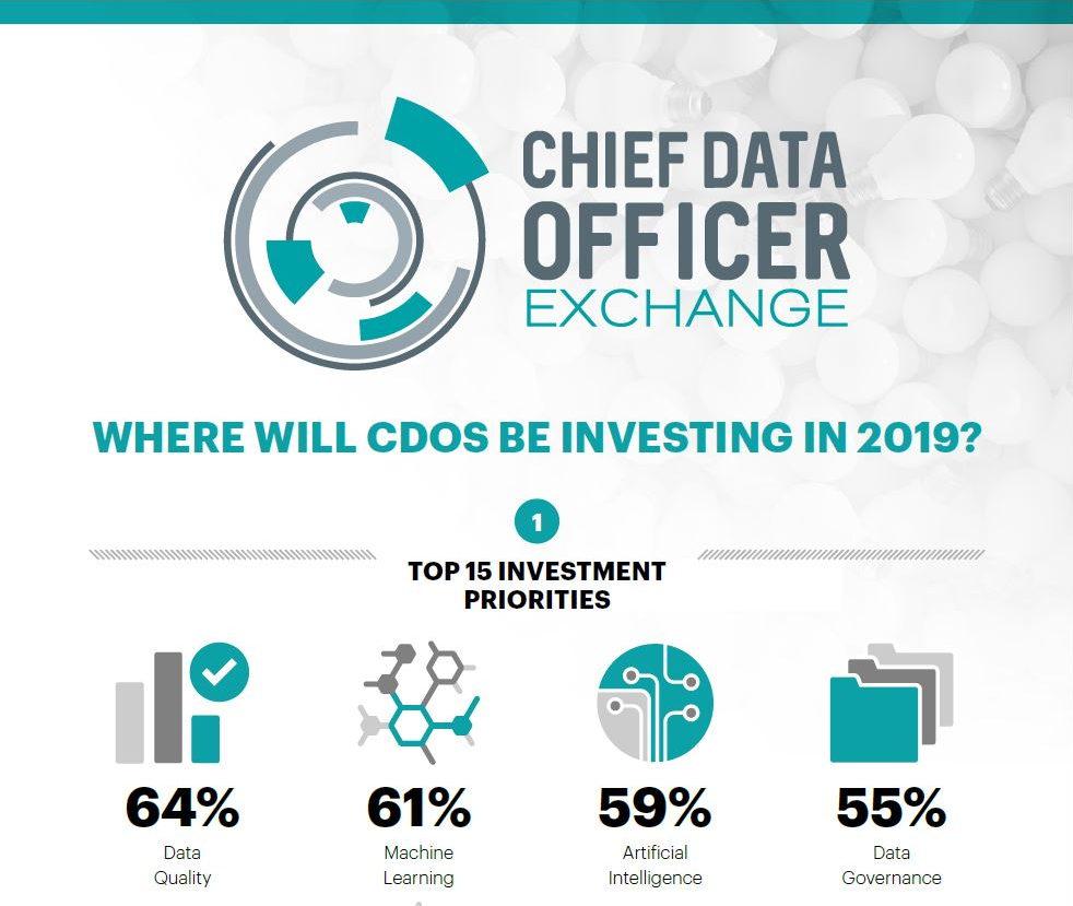 CDO Exchange: Where Will CDO's be Investing in 2019?