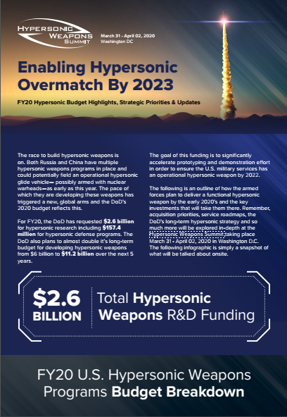 Enabling Hypersonic Overmatch By 2023