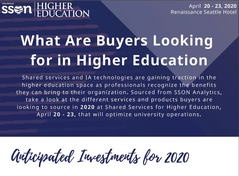 Infographic: What Are Buyers Looking for in Higher Education