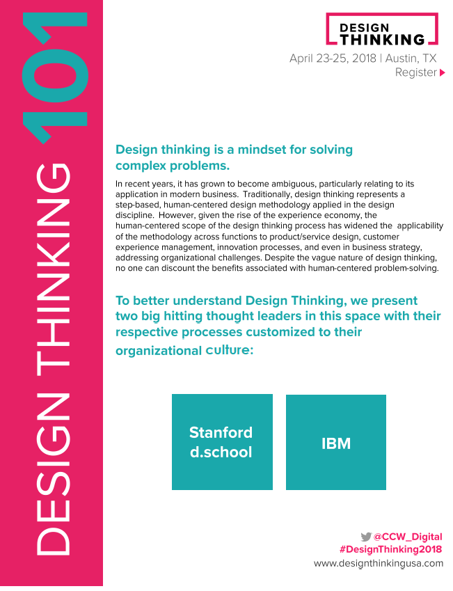 Guide to Design Thinking