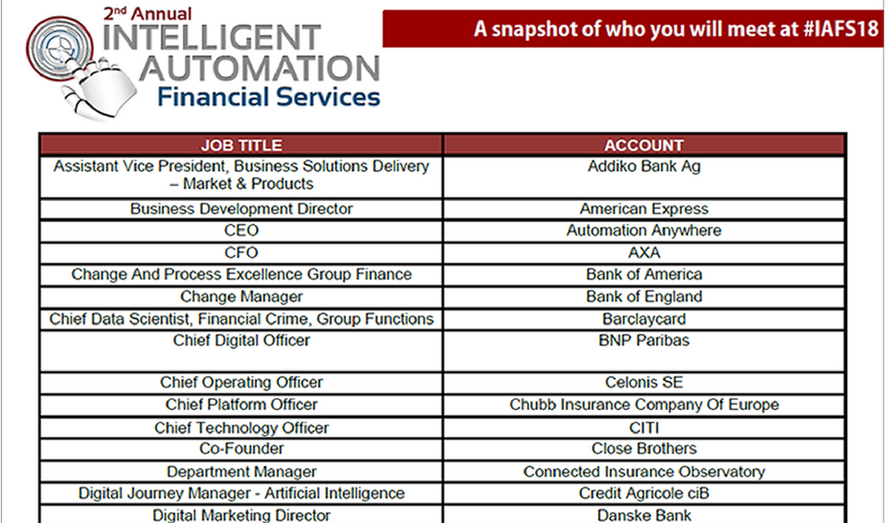 Intelligent Automation : Financial Services - Attendee list 2018