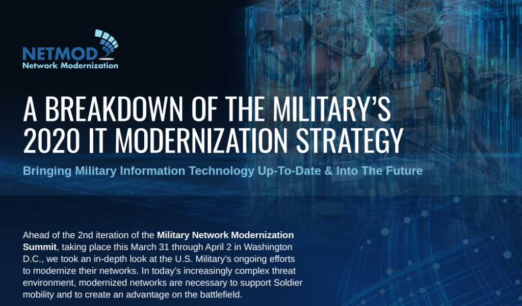 Breakdown of the Military's 2020 IT Modernization Strategy