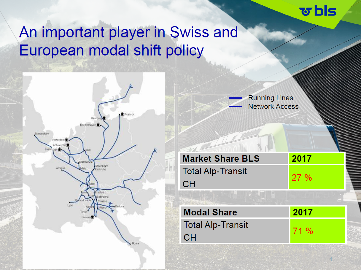 Creating a Sustainable and Harmonised Approach to Rail Freight at BLS Cargo – Lessons Learnt from Euorpean Freight Corridors in Enhancing Reliability and Seamelss Networks