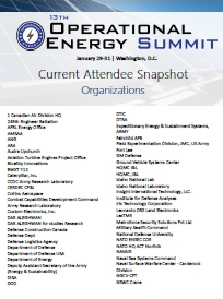Operational Energy Current Attendee List