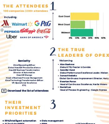 OPEX Summer 2019 - spex - infographic