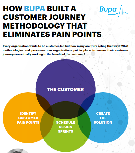 How Bupa Built a Customer Journey Methodology that Eliminates Pain Points