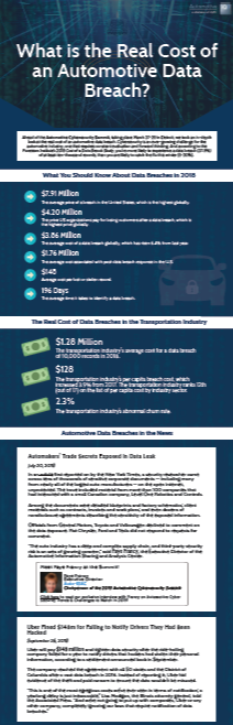 What is the Real Cost of an Automotive Data Breach?