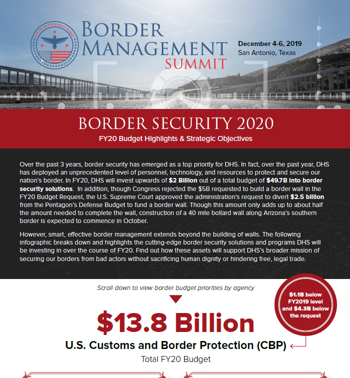 Border Security 2020: Where is the $2 Billion Federal Border Security Budget Going?