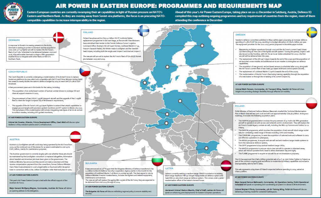 Air Power in Eastern Europe: Regional Programmes and Requirements map