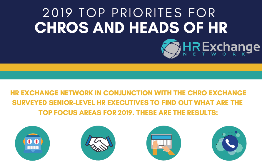 2019 Top Focus Areas for CHROs
