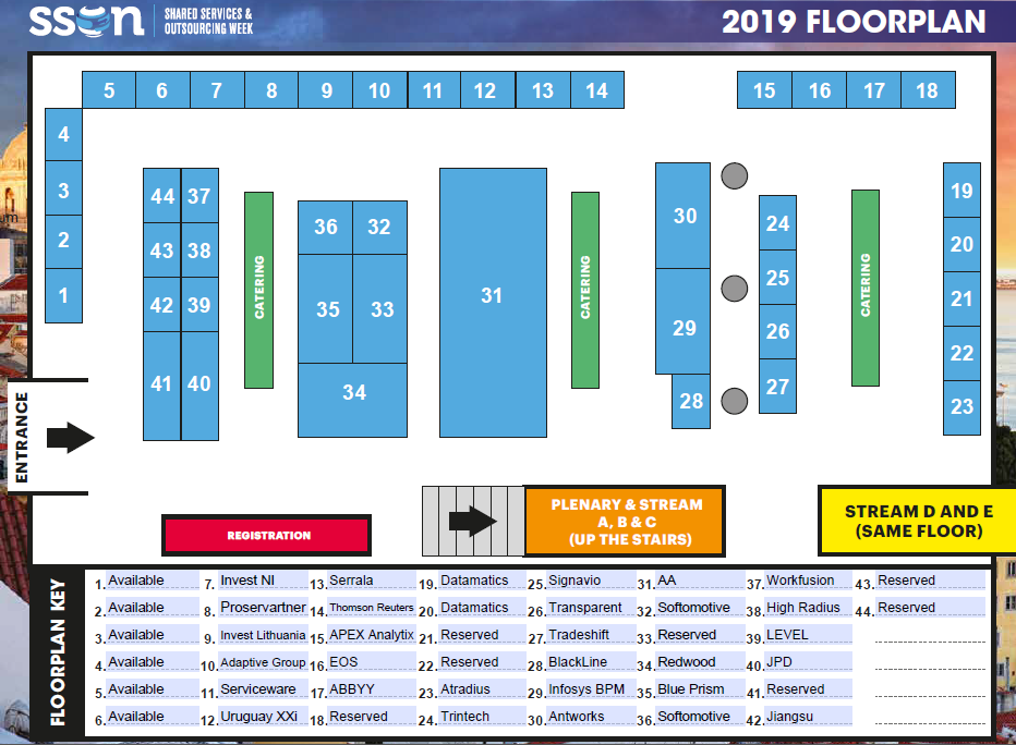 2019 Floorplan | Shared Services and Outsourcing Week