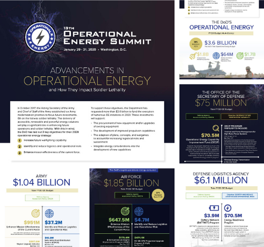 The Year Ahead: Advancements in Operational Energy and Their Impact On Soldier Lethality