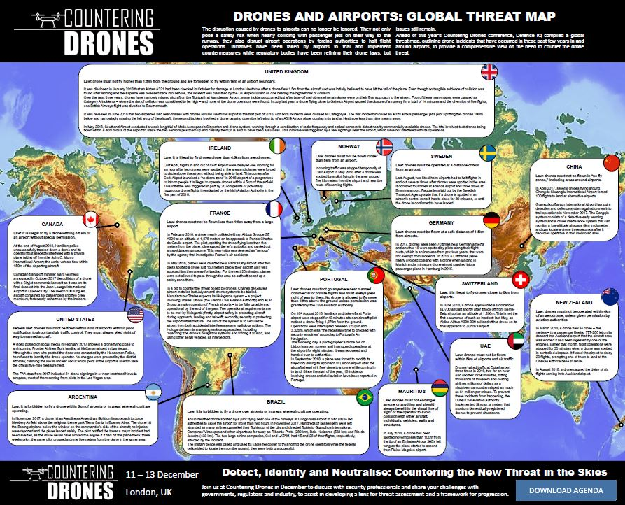 Drones and airports: Global threat map
