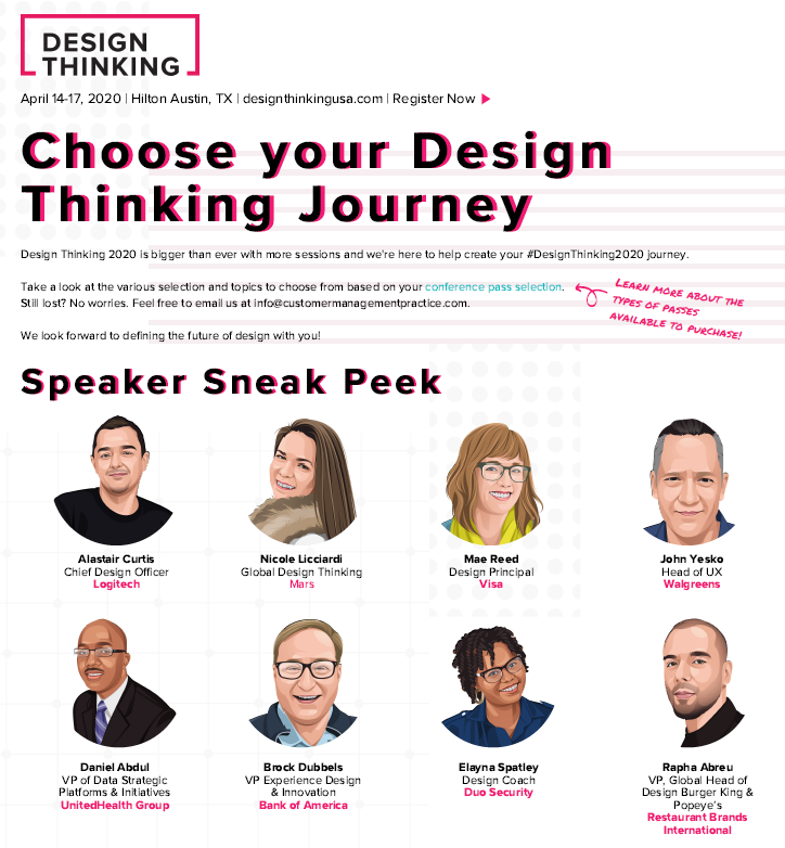 Design Thinking Attendee Journey Map