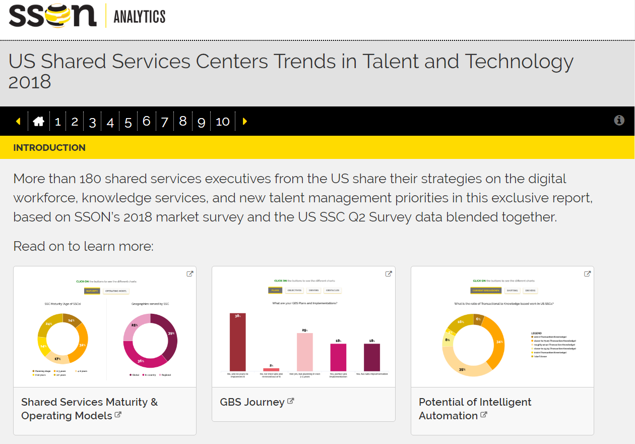 View the US Shared Services Centers Trends in Talent and Technology 2018