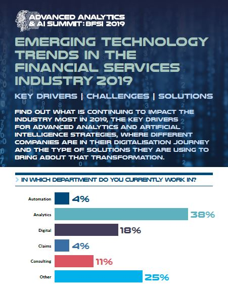 INFOGRAPHIC: Emerging Technology Trends in the Financial Services Industry 2019 - spex