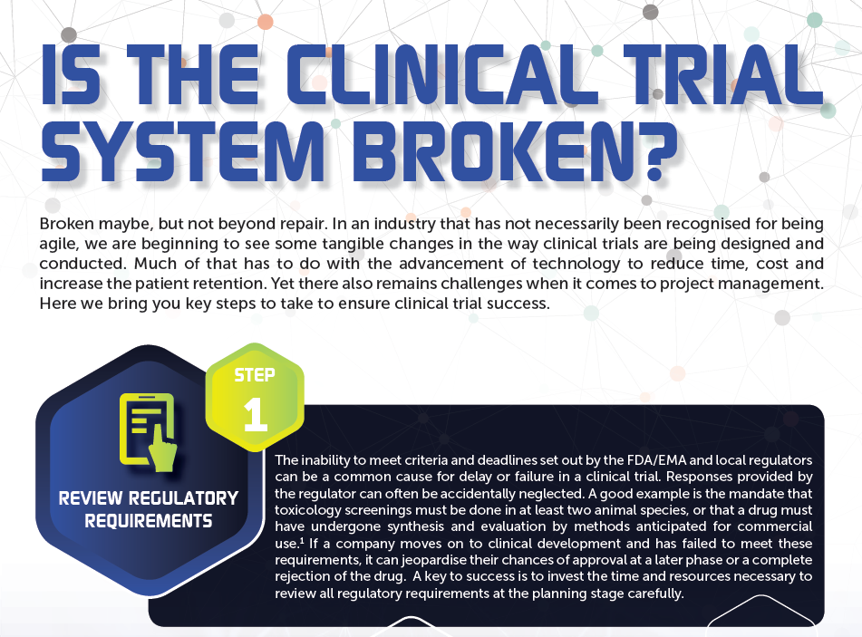 Download the content - Is the Clinical Trial System Broken?