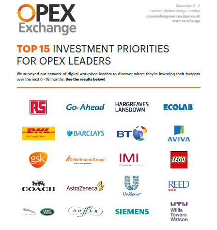 Top 15 OPEX Investments for 2020