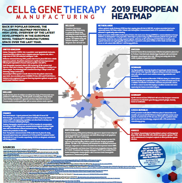 Cell and Gene Therapy: European Heatmap 2019