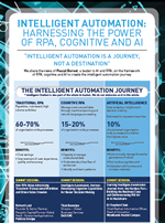 Intelligent Automation as a journey, not a destination
