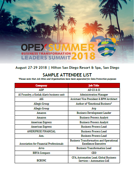 OPEX Summer 2018 - Sample Attendee List