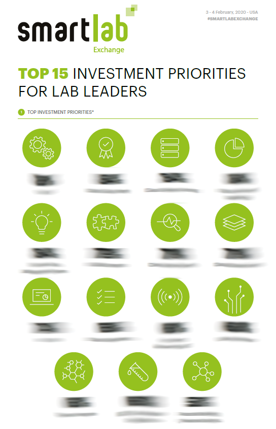 America's Top 15 Lab Investments for 2020