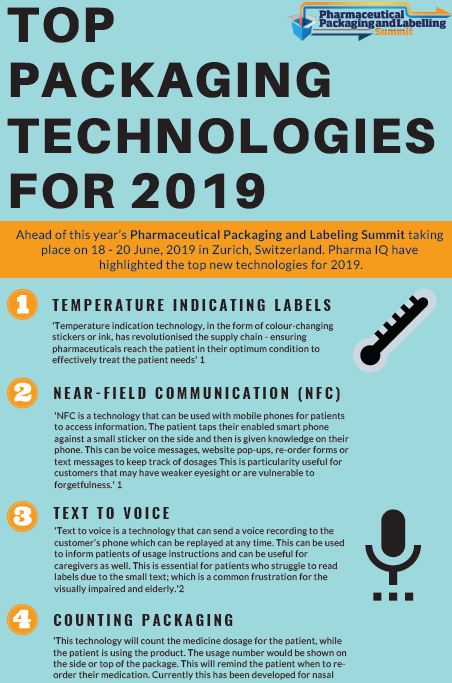 Top Packaging Technologies for 2019
