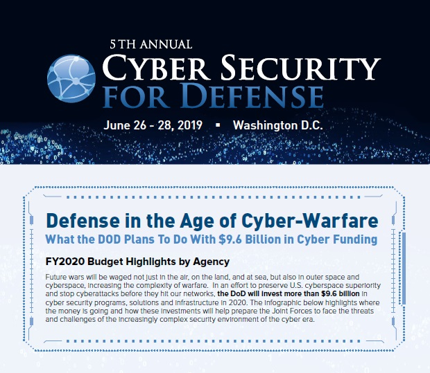 Defense in the Age of Cyber Warfare: FY2020 Budget Highlights