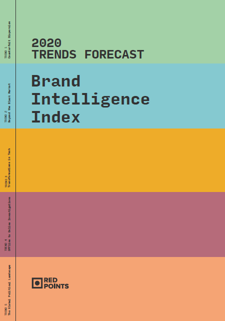 Red Points: 2020 Forecast | Brand Intelligence Index