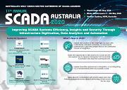 ROI Toolkit | SCADA Australia 2020
