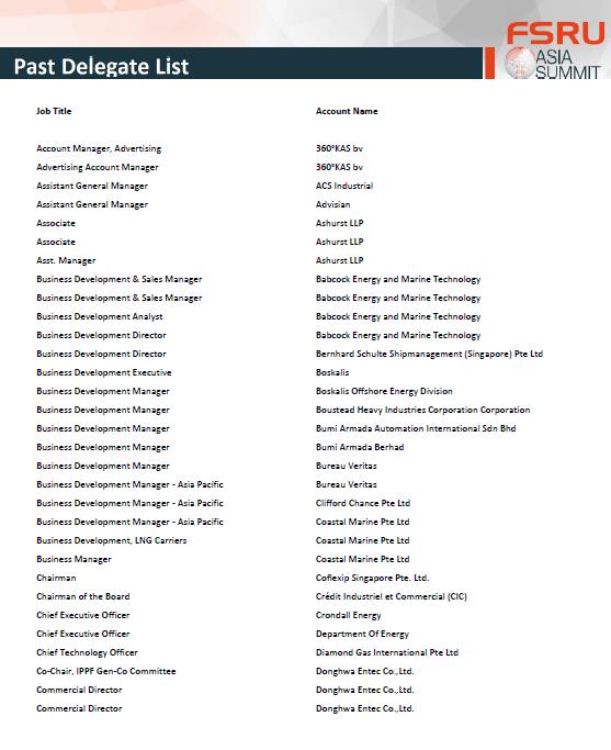 Download FSRU Past Attendee List